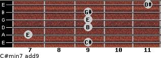 C#min7(add9) for guitar on frets 9, 7, 9, 9, 9, 11