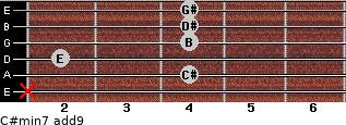 C#min7(add9) for guitar on frets x, 4, 2, 4, 4, 4