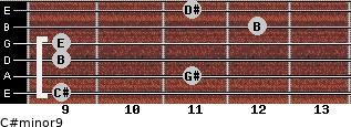 C#minor9 for guitar on frets 9, 11, 9, 9, 12, 11