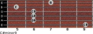 C#minor9 for guitar on frets 9, 6, 6, 6, 5, 7