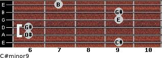 C#minor9 for guitar on frets 9, 6, 6, 9, 9, 7