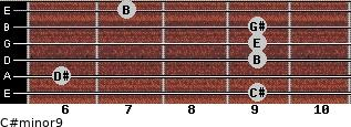 C#minor9 for guitar on frets 9, 6, 9, 9, 9, 7