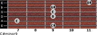 C#minor9 for guitar on frets 9, 7, 9, 9, 9, 11