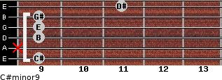 C#minor9 for guitar on frets 9, x, 9, 9, 9, 11