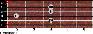 C#minor9 for guitar on frets x, 4, 2, 4, 4, x