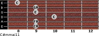 C#m(maj11) for guitar on frets 9, 9, 10, 9, 9, 8