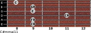 C#m(maj11) for guitar on frets 9, 9, 11, 9, 9, 8