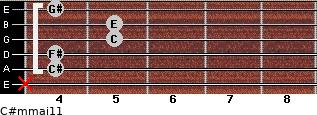 C#m(maj11) for guitar on frets x, 4, 4, 5, 5, 4