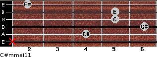 C#m(maj11) for guitar on frets x, 4, 6, 5, 5, 2