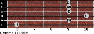 C#m(maj11/13)/A# for guitar on frets 6, 9, 10, 9, 9, 9