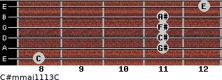 C#m(maj11/13)/C for guitar on frets 8, 11, 11, 11, 11, 12
