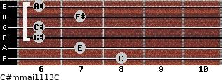 C#m(maj11/13)/C for guitar on frets 8, 7, 6, 6, 7, 6