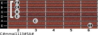 C#m(maj11/13)#5/A# for guitar on frets 6, 3, 2, 2, 2, 2