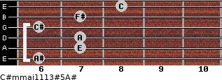 C#m(maj11/13)#5/A# for guitar on frets 6, 7, 7, 6, 7, 8