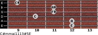 C#m(maj11/13)#5/E for guitar on frets 12, 12, 10, 11, 11, 9