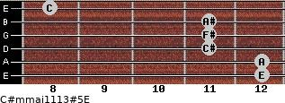 C#m(maj11/13)#5/E for guitar on frets 12, 12, 11, 11, 11, 8