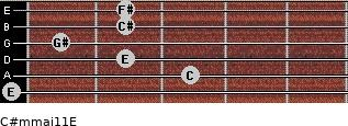 C#m(maj11)/E for guitar on frets 0, 3, 2, 1, 2, 2