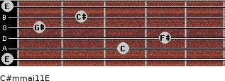 C#m(maj11)/E for guitar on frets 0, 3, 4, 1, 2, 0