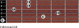 C#m(maj11)/E for guitar on frets 0, 3, 4, 1, 2, 2