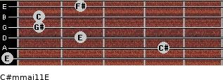 C#m(maj11)/E for guitar on frets 0, 4, 2, 1, 1, 2
