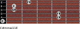 C#m(maj11)/E for guitar on frets 0, 4, 4, 1, 1, 2