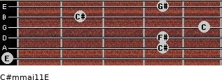 C#m(maj11)/E for guitar on frets 0, 4, 4, 5, 2, 4