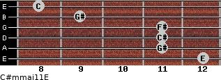 C#m(maj11)/E for guitar on frets 12, 11, 11, 11, 9, 8
