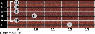 C#m(maj11)/E for guitar on frets 12, 9, 10, 9, 9, 9