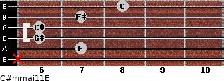 C#m(maj11)/E for guitar on frets x, 7, 6, 6, 7, 8