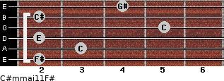 C#m(maj11)/F# for guitar on frets 2, 3, 2, 5, 2, 4