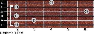 C#m(maj11)/F# for guitar on frets 2, 3, 2, 6, 2, 4