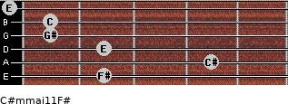 C#m(maj11)/F# for guitar on frets 2, 4, 2, 1, 1, 0