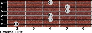 C#m(maj11)/F# for guitar on frets 2, 4, 4, 5, 5, 4
