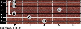 C#m(maj11)/G# for guitar on frets 4, 3, 2, 5, 2, 2