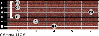 C#m(maj11)/G# for guitar on frets 4, 3, 2, 6, 2, 2