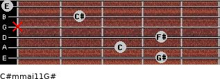 C#m(maj11)/G# for guitar on frets 4, 3, 4, x, 2, 0