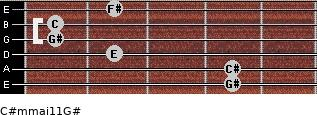 C#m(maj11)/G# for guitar on frets 4, 4, 2, 1, 1, 2