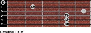 C#m(maj11)/G# for guitar on frets 4, 4, 4, 5, 2, 0