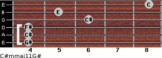 C#m(maj11)/G# for guitar on frets 4, 4, 4, 6, 5, 8