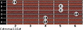 C#m(maj11)/G# for guitar on frets 4, 4, 6, 5, 5, 2