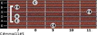 C#m(maj11)#5 for guitar on frets 9, 7, 7, 11, 7, 8