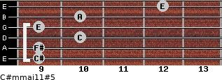 C#m(maj11)#5 for guitar on frets 9, 9, 10, 9, 10, 12