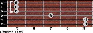 C#m(maj11)#5 for guitar on frets 9, 9, 7, 5, 5, 5
