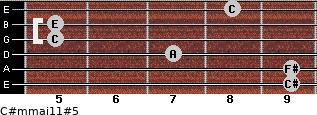 C#m(maj11)#5 for guitar on frets 9, 9, 7, 5, 5, 8