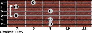C#m(maj11)#5 for guitar on frets 9, 9, 7, 9, 7, 8