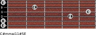C#m(maj11)#5/E for guitar on frets 0, 0, 4, 5, 2, 0