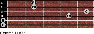 C#m(maj11)#5/E for guitar on frets 0, 0, 4, 5, 2, 2