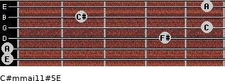 C#m(maj11)#5/E for guitar on frets 0, 0, 4, 5, 2, 5