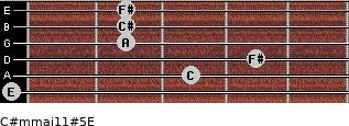 C#m(maj11)#5/E for guitar on frets 0, 3, 4, 2, 2, 2