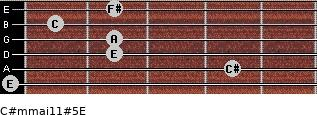 C#m(maj11)#5/E for guitar on frets 0, 4, 2, 2, 1, 2